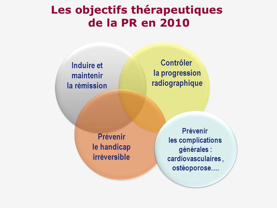 Les objectifs thérapeutiques de la PR en 2010 Contrôler la progression radiographique Prévenir le handicap irréversible Prévenir les complications gén