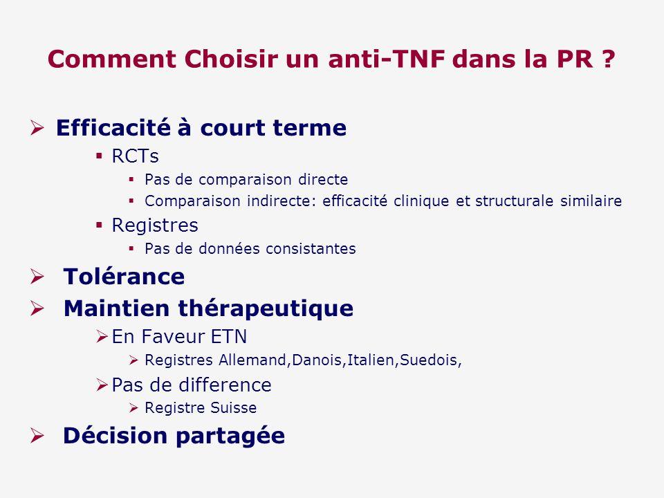 Comment Choisir un anti-TNF dans la PR ? Efficacité à court terme RCTs Pas de comparaison directe Comparaison indirecte: efficacité clinique et struct
