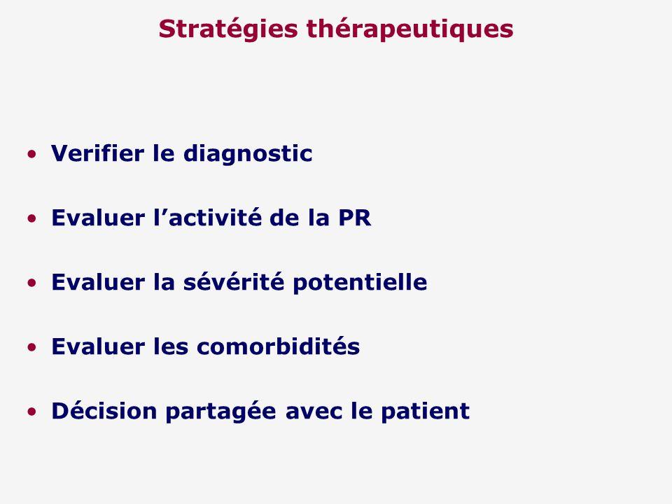 Stratégies thérapeutiques Verifier le diagnostic Evaluer lactivité de la PR Evaluer la sévérité potentielle Evaluer les comorbidités Décision partagée