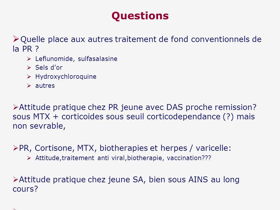 Questions Quelle place aux autres traitement de fond conventionnels de la PR ? Leflunomide, sulfasalasine Sels dor Hydroxychloroquine autres Attitude