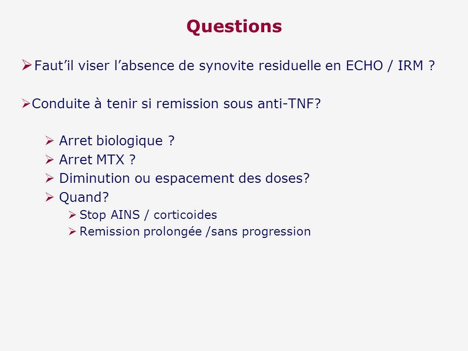 Questions Fautil viser labsence de synovite residuelle en ECHO / IRM ? Conduite à tenir si remission sous anti-TNF? Arret biologique ? Arret MTX ? Dim