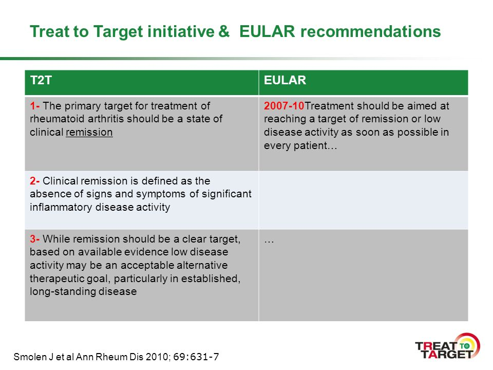 Treat to Target initiative & EULAR recommendations T2TEULAR 1- The primary target for treatment of rheumatoid arthritis should be a state of clinical