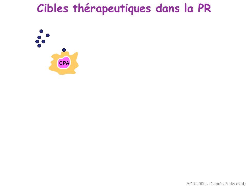 Cibles thérapeutiques dans la PR ACR 2009 - Daprès Parks (614 ) CPA