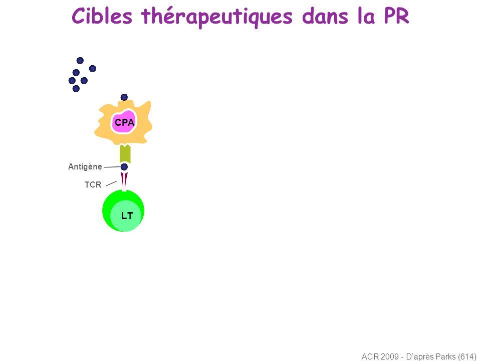 Cibles thérapeutiques dans la PR ACR 2009 - Daprès Parks (614) CPA Antigène TCR LT