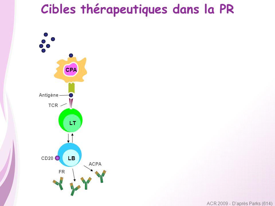 Cibles thérapeutiques dans la PR ACR 2009 - Daprès Parks (614) CPA Antigène TCR ACPA FR CD20 LT LB
