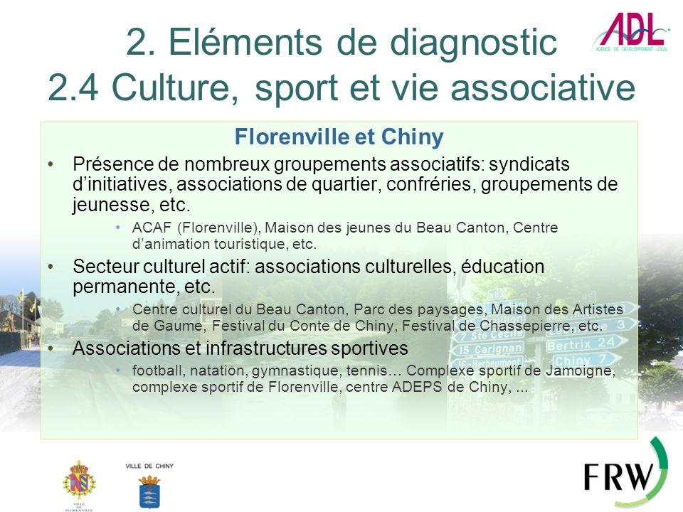 2. Eléments de diagnostic 2.4 Culture, sport et vie associative Florenville et Chiny Présence de nombreux groupements associatifs: syndicats dinitiati