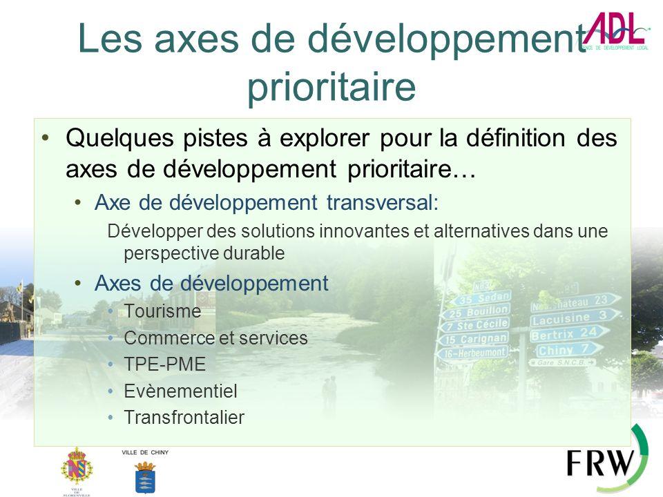 Les axes de développement prioritaire Quelques pistes à explorer pour la définition des axes de développement prioritaire… Axe de développement transv