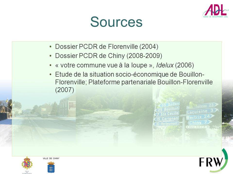 Sources Dossier PCDR de Florenville (2004) Dossier PCDR de Chiny (2008-2009) « votre commune vue à la loupe », Idelux (2006) Etude de la situation soc