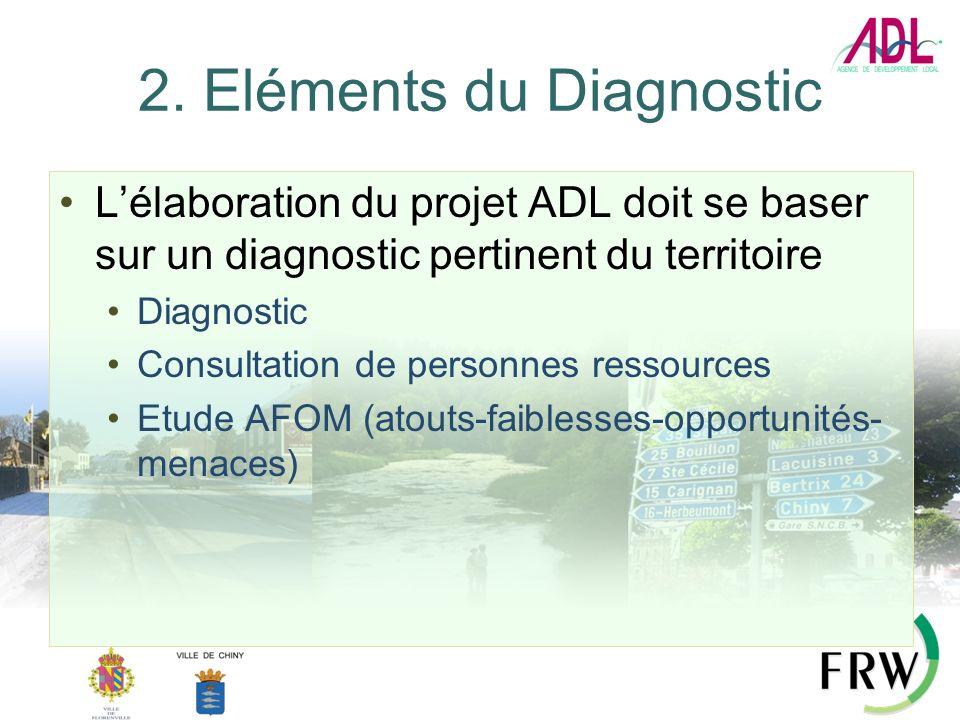 2. Eléments du Diagnostic Lélaboration du projet ADL doit se baser sur un diagnostic pertinent du territoire Diagnostic Consultation de personnes ress