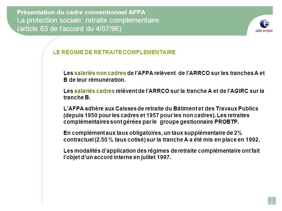 Présentation du cadre conventionnel AFPA La protection sociale: retraite complémentaire (article 63 de laccord du 4/07/96) LE REGIME DE RETRAITE COMPLEMENTAIRE Les salariés non cadres de lAFPA relèvent de lARRCO sur les tranches A et B de leur rémunération.