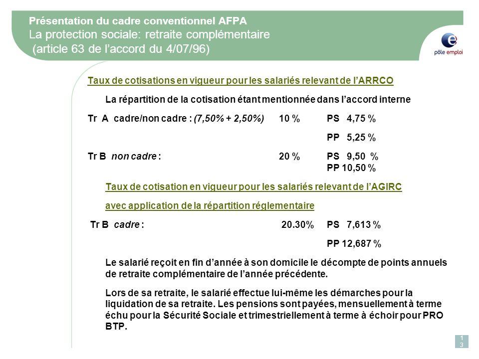 Présentation du cadre conventionnel AFPA La protection sociale: retraite complémentaire (article 63 de laccord du 4/07/96) Taux de cotisations en vigueur pour les salariés relevant de lARRCO La répartition de la cotisation étant mentionnée dans laccord interne Tr A cadre/non cadre : (7,50% + 2,50%) 10 %PS 4,75 % PP 5,25 % Tr B non cadre : 20 % PS 9,50 % PP 10,50 % Taux de cotisation en vigueur pour les salariés relevant de lAGIRC avec application de la répartition réglementaire Tr B cadre : 20.30%PS 7,613 % PP 12,687 % Le salarié reçoit en fin dannée à son domicile le décompte de points annuels de retraite complémentaire de lannée précédente.