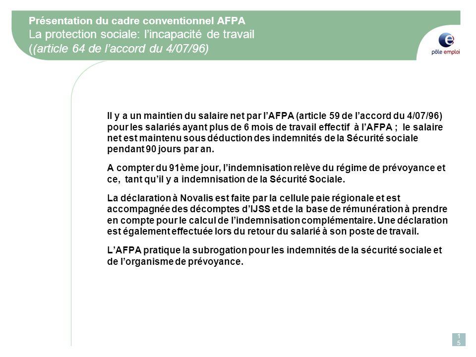 Présentation du cadre conventionnel AFPA La protection sociale: lincapacité de travail ((article 64 de laccord du 4/07/96) Il y a un maintien du salaire net par lAFPA (article 59 de laccord du 4/07/96) pour les salariés ayant plus de 6 mois de travail effectif à lAFPA ; le salaire net est maintenu sous déduction des indemnités de la Sécurité sociale pendant 90 jours par an.