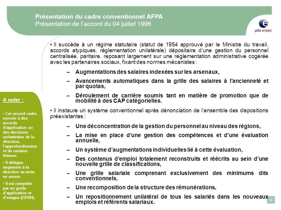 6 Présentation du cadre conventionnel AFPA Présentation de laccord du 04 juillet 1996 Il succède à un régime statutaire (statut de 1954 approuvé par le Ministre du travail, accords atypiques, réglementation unilatérale) dépositaire dune gestion du personnel centralisée, paritaire, reposant largement sur une réglementation administrative cogérée avec les partenaires sociaux, fixant des normes mécanistes : –Augmentations des salaires indexées sur les arsenaux, –Avancements automatiques dans la grille des salaires à lancienneté et par quotas, –Déroulement de carrière soumis tant en matière de promotion que de mobilité à des CAP catégorielles.