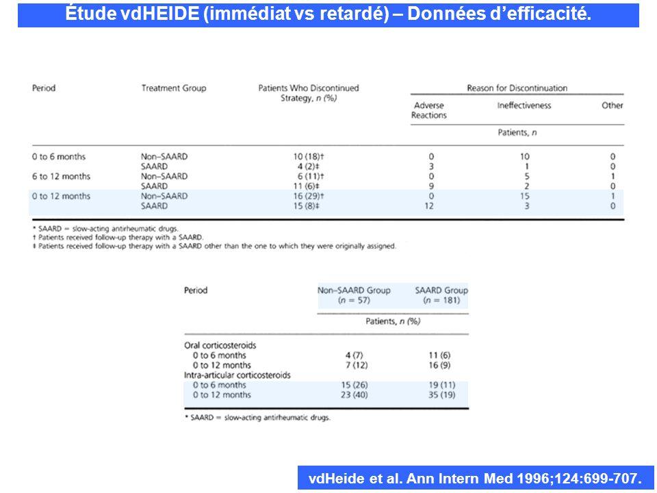 Étude vdHEIDE (immédiat vs retardé) – Données defficacité. vdHeide et al. Ann Intern Med 1996;124:699-707.