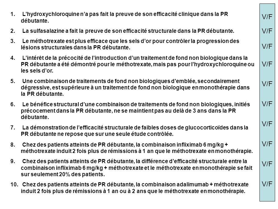 1. Lhydroxychloroquine na pas fait la preuve de son efficacité clinique dans la PR débutante. 2. La sulfasalazine a fait la preuve de son efficacité s