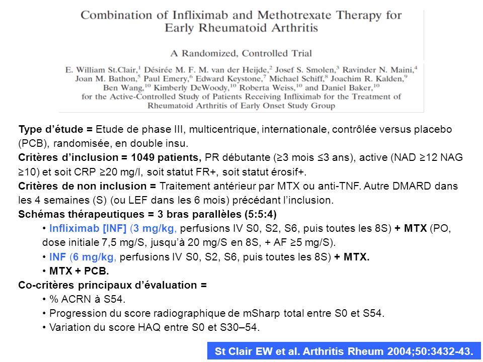 Type détude = Etude de phase III, multicentrique, internationale, contrôlée versus placebo (PCB), randomisée, en double insu. Critères dinclusion = 10