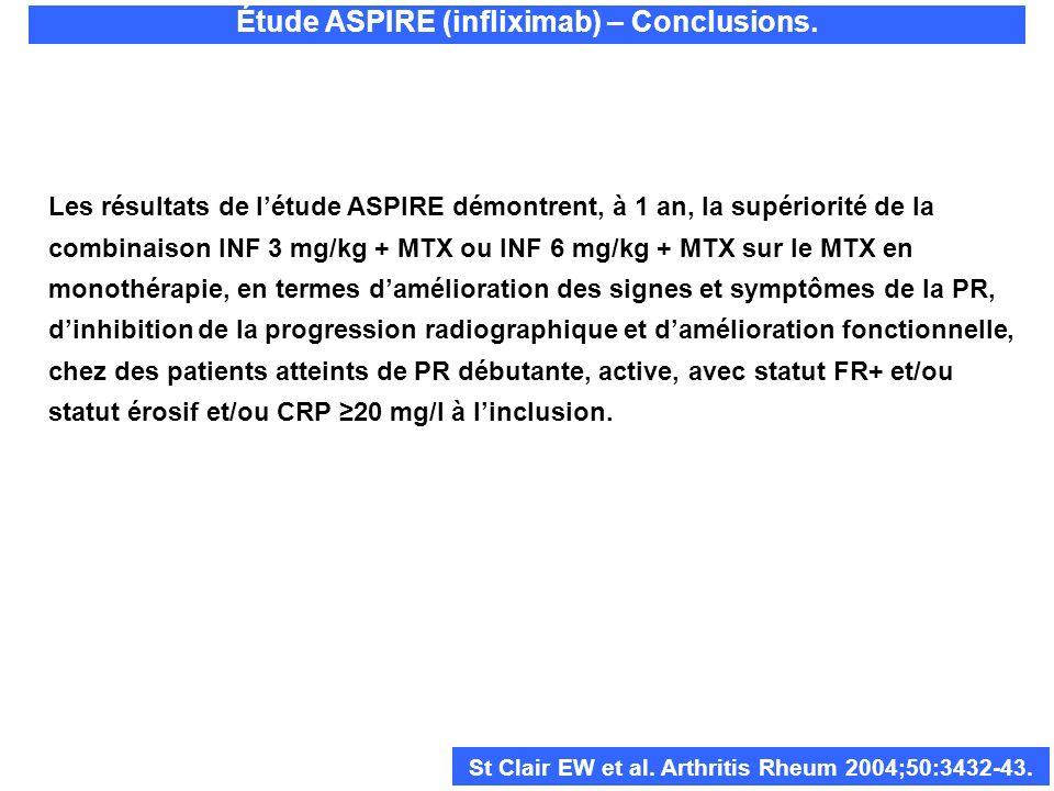 Étude ASPIRE (infliximab) – Conclusions. St Clair EW et al. Arthritis Rheum 2004;50:3432-43. Les résultats de létude ASPIRE démontrent, à 1 an, la sup