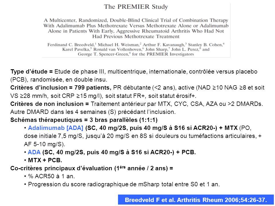 Type détude = Etude de phase III, multicentrique, internationale, contrôlée versus placebo (PCB), randomisée, en double insu. Critères dinclusion = 79