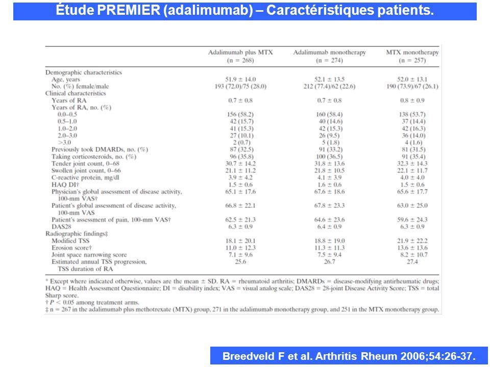 Étude PREMIER (adalimumab) – Caractéristiques patients.