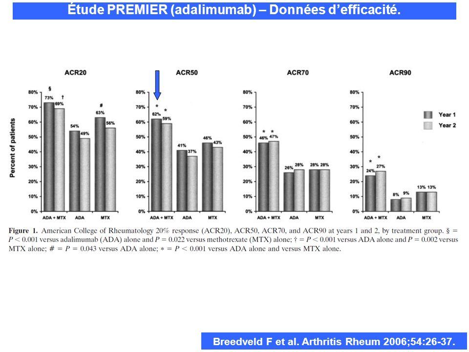 Breedveld F et al. Arthritis Rheum 2006;54:26-37. Étude PREMIER (adalimumab) – Données defficacité.