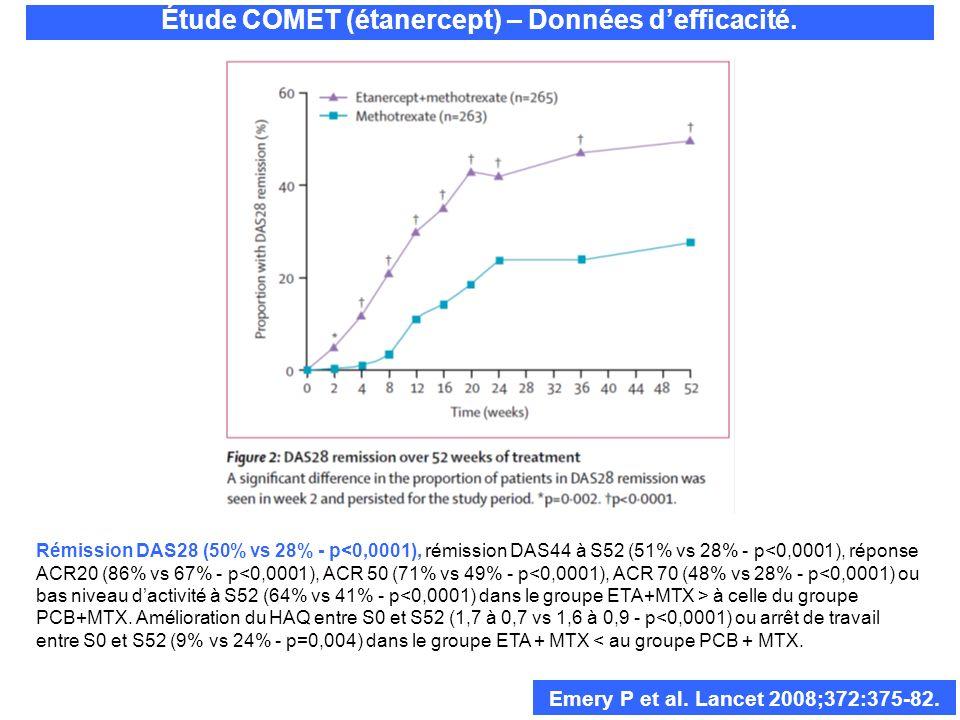 Rémission DAS28 (50% vs 28% - p à celle du groupe PCB+MTX. Amélioration du HAQ entre S0 et S52 (1,7 à 0,7 vs 1,6 à 0,9 - p<0,0001) ou arrêt de travail