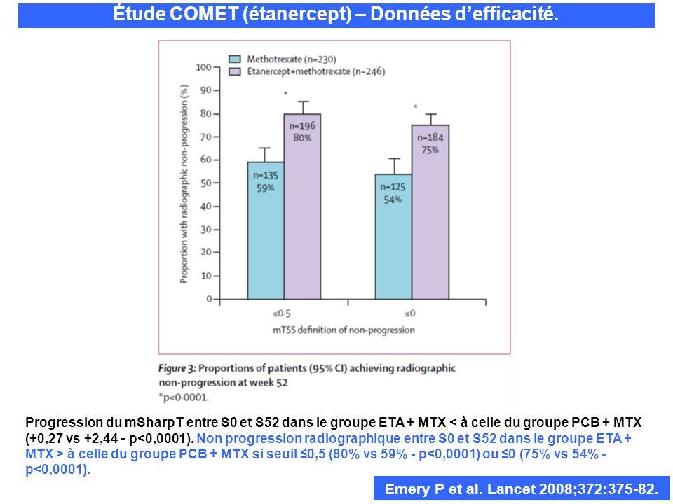 Progression du mSharpT entre S0 et S52 dans le groupe ETA + MTX à celle du groupe PCB + MTX si seuil 0,5 (80% vs 59% - p<0,0001) ou 0 (75% vs 54% - p<