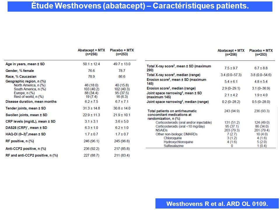 Étude Westhovens (abatacept) – Caractéristiques patients. Westhovens R et al. ARD OL 0109.