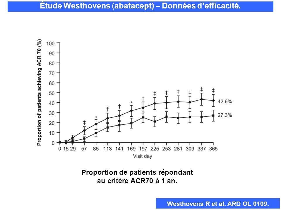 Étude Westhovens (abatacept) – Données defficacité. Proportion de patients répondant au critère ACR70 à 1 an. Westhovens R et al. ARD OL 0109.