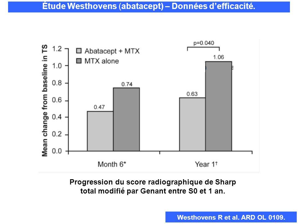 Progression du score radiographique de Sharp total modifié par Genant entre S0 et 1 an. Étude Westhovens (abatacept) – Données defficacité. Westhovens