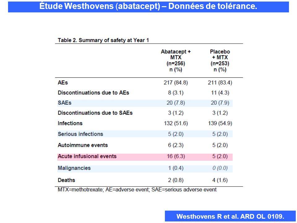 Étude Westhovens (abatacept) – Données de tolérance. Westhovens R et al. ARD OL 0109.