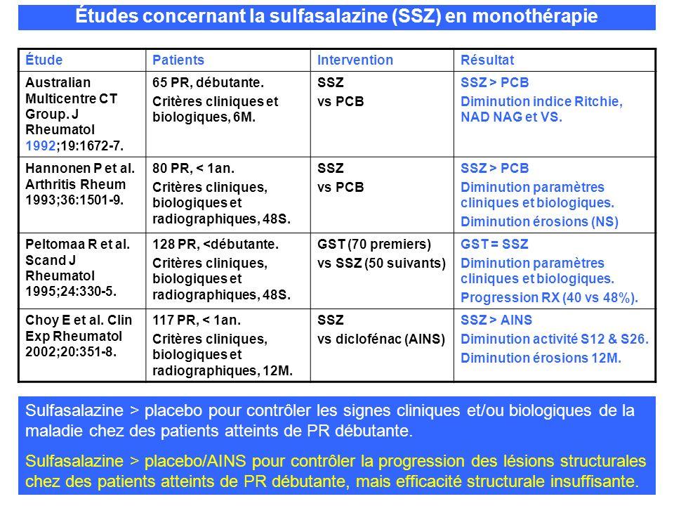 ÉtudePatientsInterventionRésultat Australian Multicentre CT Group. J Rheumatol 1992;19:1672-7. 65 PR, débutante. Critères cliniques et biologiques, 6M