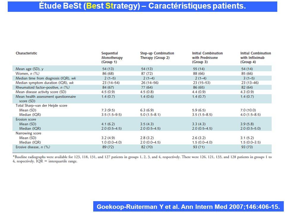 Goekoop-Ruiterman Y et al. Ann Intern Med 2007;146:406-15. Étude BeSt (Best Strategy) – Caractéristiques patients.