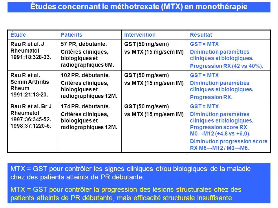 ÉtudePatientsInterventionRésultat Rau R et al. J Rheumatol 1991;18:328-33. 57 PR, débutante. Critères cliniques, biologiques et radiographiques 6M. GS