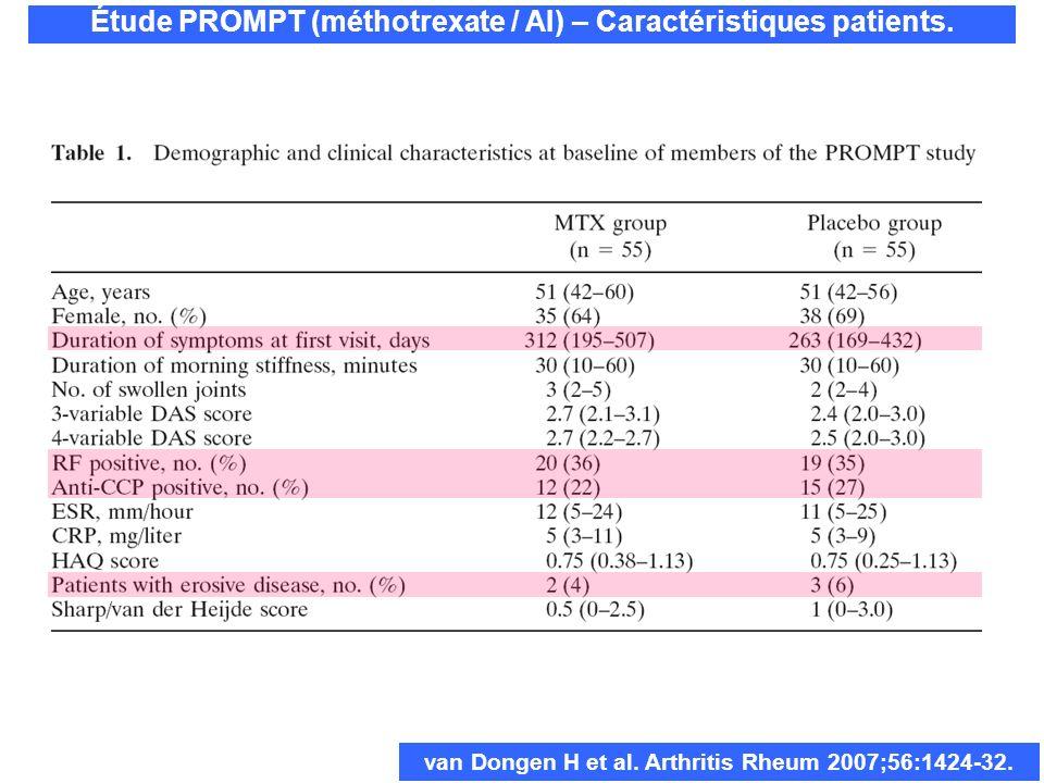 Étude PROMPT (méthotrexate / AI) – Caractéristiques patients. van Dongen H et al. Arthritis Rheum 2007;56:1424-32.