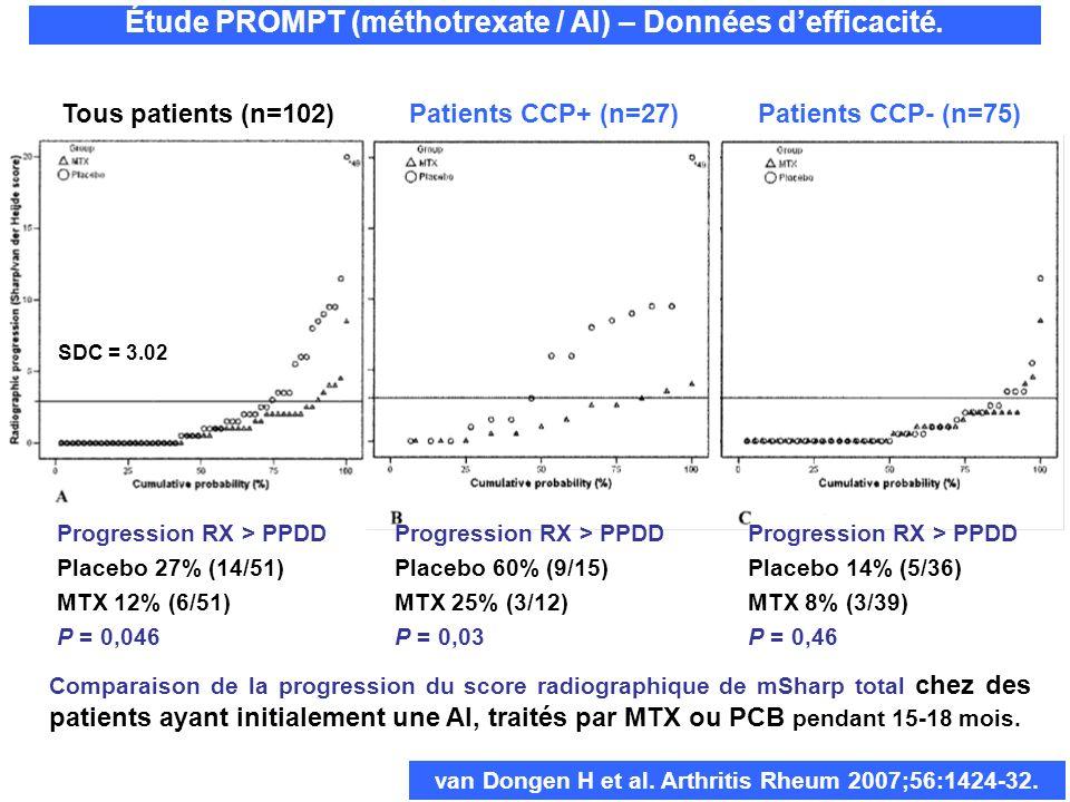 Comparaison de la progression du score radiographique de mSharp total chez des patients ayant initialement une AI, traités par MTX ou PCB pendant 15-1