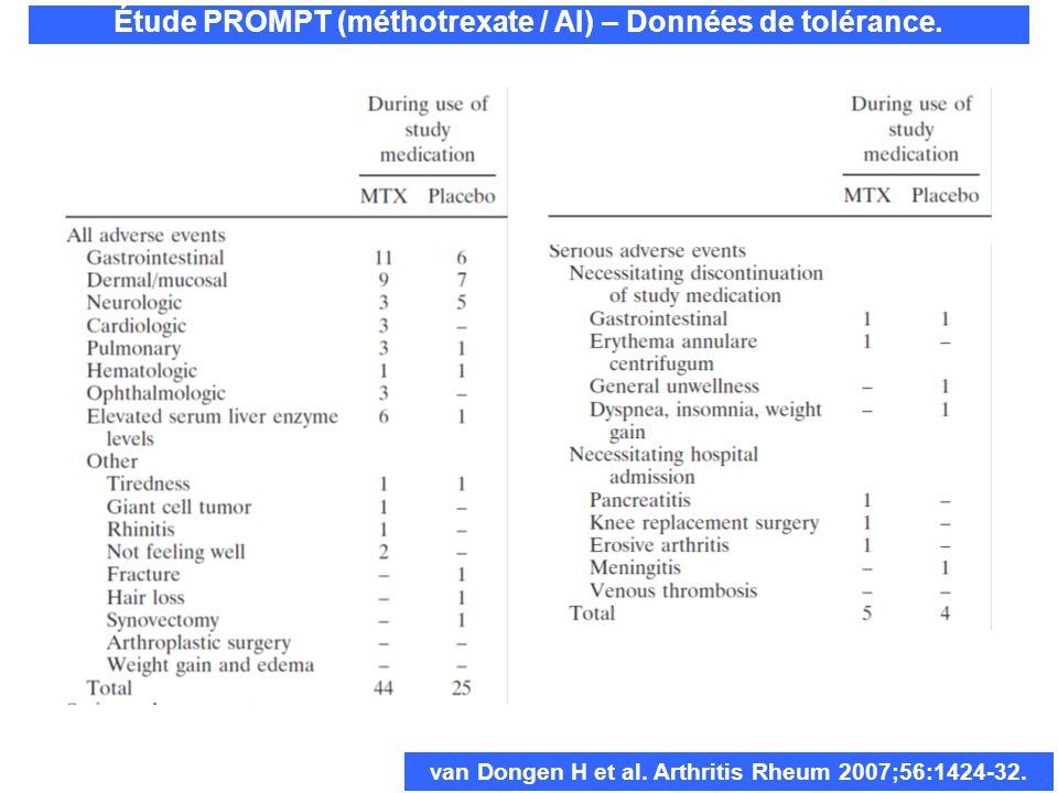 Étude PROMPT (méthotrexate / AI) – Données de tolérance. van Dongen H et al. Arthritis Rheum 2007;56:1424-32.