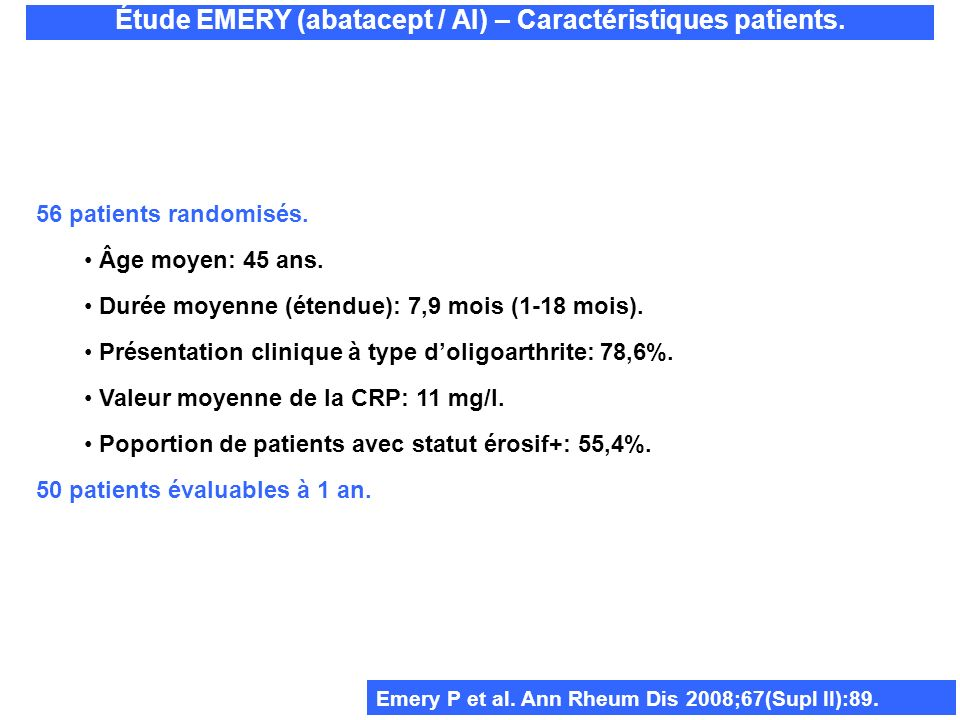 Étude EMERY (abatacept / AI) – Caractéristiques patients. 56 patients randomisés. Âge moyen: 45 ans. Durée moyenne (étendue): 7,9 mois (1-18 mois). Pr