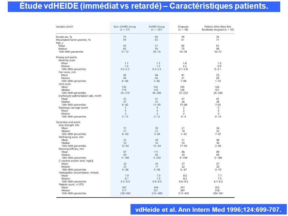 Étude vdHEIDE (immédiat vs retardé) – Caractéristiques patients. vdHeide et al. Ann Intern Med 1996;124:699-707.