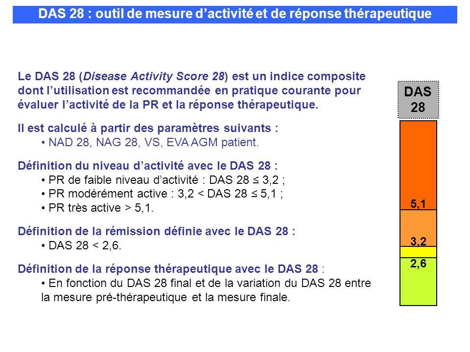 Le DAS 28 (Disease Activity Score 28) est un indice composite dont lutilisation est recommandée en pratique courante pour évaluer lactivité de la PR e