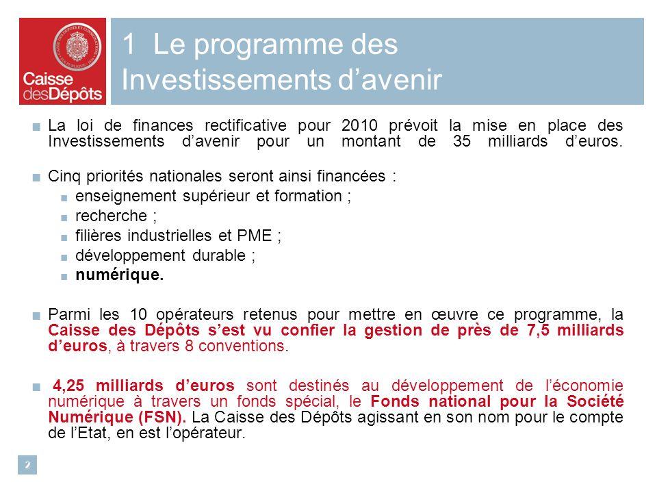 2 1 Le programme des Investissements davenir La loi de finances rectificative pour 2010 prévoit la mise en place des Investissements davenir pour un montant de 35 milliards deuros.