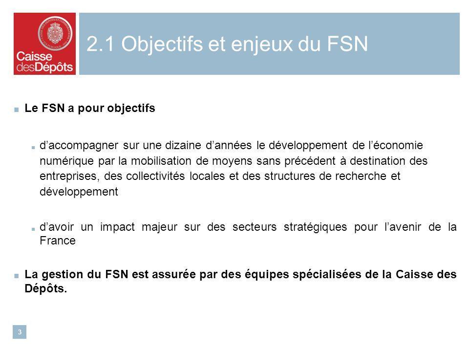 3 2.1 Objectifs et enjeux du FSN Le FSN a pour objectifs daccompagner sur une dizaine dannées le développement de léconomie numérique par la mobilisation de moyens sans précédent à destination des entreprises, des collectivités locales et des structures de recherche et développement davoir un impact majeur sur des secteurs stratégiques pour lavenir de la France La gestion du FSN est assurée par des équipes spécialisées de la Caisse des Dépôts.