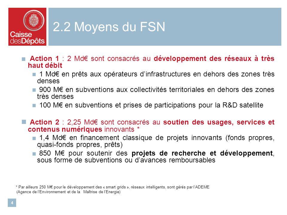 4 2.2 Moyens du FSN Action 1 : 2 Md sont consacrés au développement des réseaux à très haut débit 1 Md en prêts aux opérateurs dinfrastructures en dehors des zones très denses 900 M en subventions aux collectivités territoriales en dehors des zones très denses 100 M en subventions et prises de participations pour la R&D satellite Action 2 : 2,25 Md sont consacrés au soutien des usages, services et contenus numériques innovants * 1,4 Md en financement classique de projets innovants (fonds propres, quasi-fonds propres, prêts) 850 M pour soutenir des projets de recherche et développement, sous forme de subventions ou davances remboursables * Par ailleurs 250 M pour le développement des « smart grids », réseaux intelligents, sont gérés par lADEME (Agence de lEnvironnement et de la Maîtrise de lEnergie)