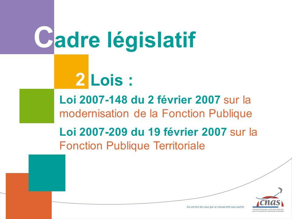 C adre législatif 2 Lois : Loi 2007-148 du 2 février 2007 sur la modernisation de la Fonction Publique Loi 2007-209 du 19 février 2007 sur la Fonction
