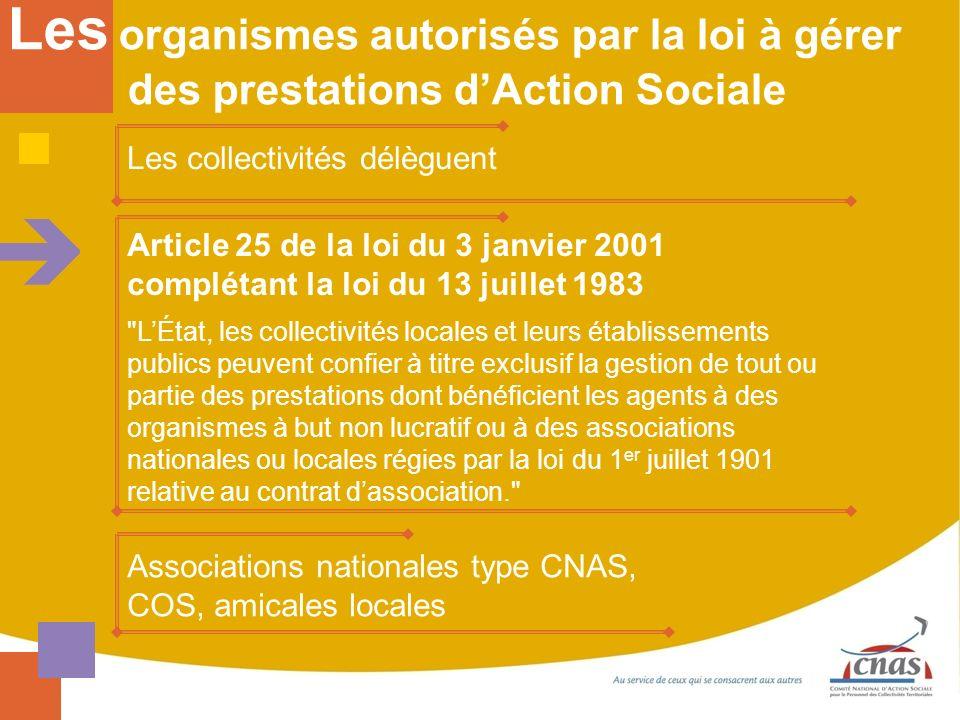 Article 25 de la loi du 3 janvier 2001 complétant la loi du 13 juillet 1983