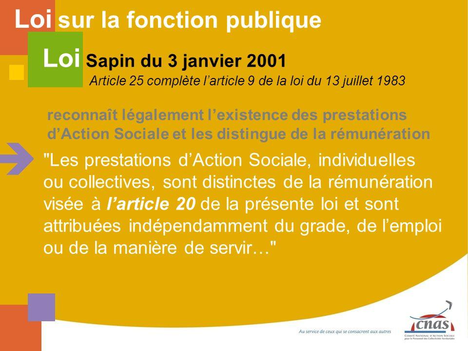 reconnaît légalement lexistence des prestations dAction Sociale et les distingue de la rémunération Loi Sapin du 3 janvier 2001 Article 25 complète la
