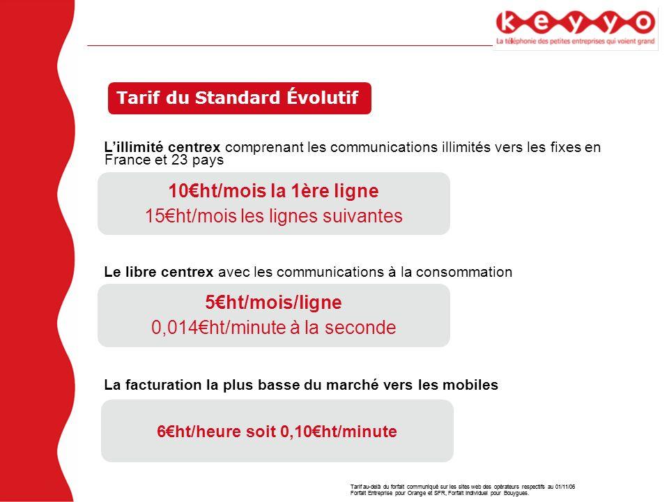 Tarif au-delà du forfait communiqué sur les sites web des opérateurs respectifs au 01/11/06 Forfait Entreprise pour Orange et SFR, Forfait Individuel