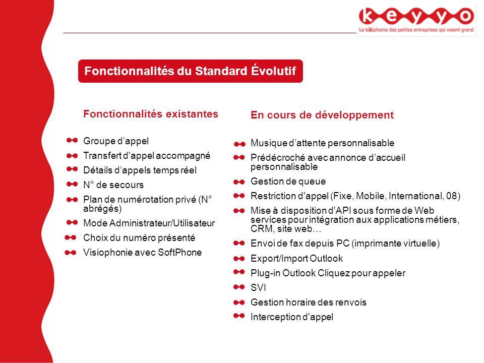 Fonctionnalités du Standard Évolutif Groupe dappel Transfert d'appel accompagné Détails dappels temps réel N° de secours Plan de numérotation privé (N