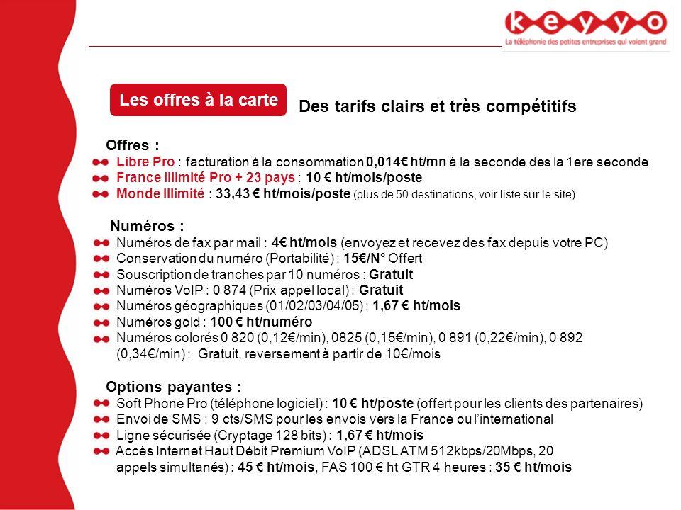Des tarifs clairs et très compétitifs Numéros : Numéros de fax par mail : 4 ht/mois (envoyez et recevez des fax depuis votre PC) Conservation du numér