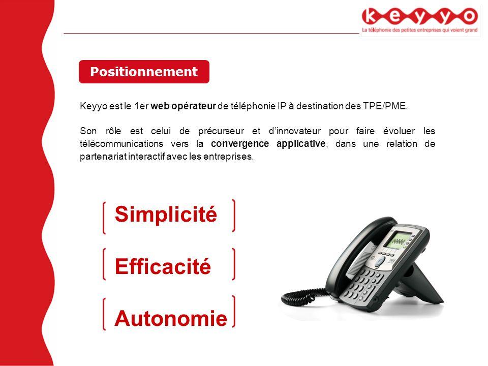 Keyyo est le 1er web opérateur de téléphonie IP à destination des TPE/PME. Son rôle est celui de précurseur et dinnovateur pour faire évoluer les télé