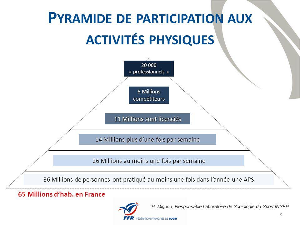 4 D ISCIPLINES ET E NGAGEMENT P. Mignon, Responsable Laboratoire de Sociologie du Sport INSEP